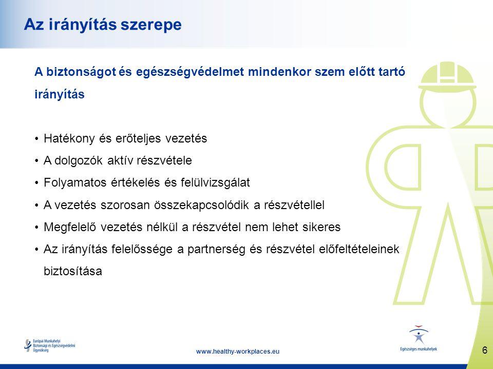 6 www.healthy-workplaces.eu Az irányítás szerepe A biztonságot és egészségvédelmet mindenkor szem előtt tartó irányítás •Hatékony és erőteljes vezetés •A dolgozók aktív részvétele •Folyamatos értékelés és felülvizsgálat •A vezetés szorosan összekapcsolódik a részvétellel •Megfelelő vezetés nélkül a részvétel nem lehet sikeres •Az irányítás felelőssége a partnerség és részvétel előfeltételeinek biztosítása