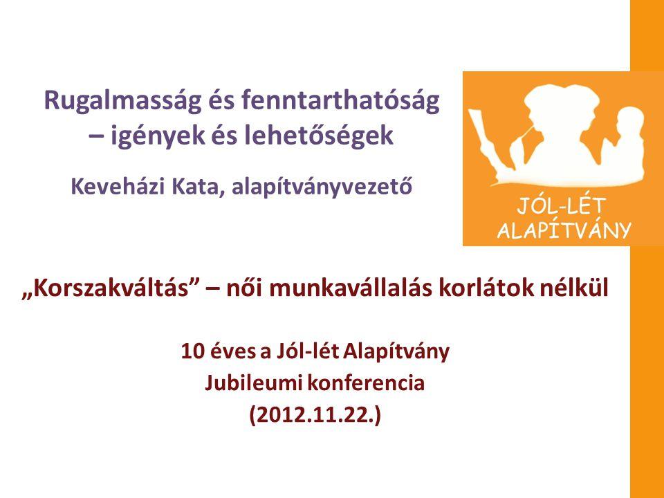 Biztonságos várandósság a munkahelyen Munka és családi élet Anyabarát munkahelyek Női vezetői programok, előmeneteli lehetőségek Sikeres női életpálya Munkaerőpiaci esélyegyenlőség A JÓL-LÉT Alapítvány a nők kiteljesedéséért a munka világában