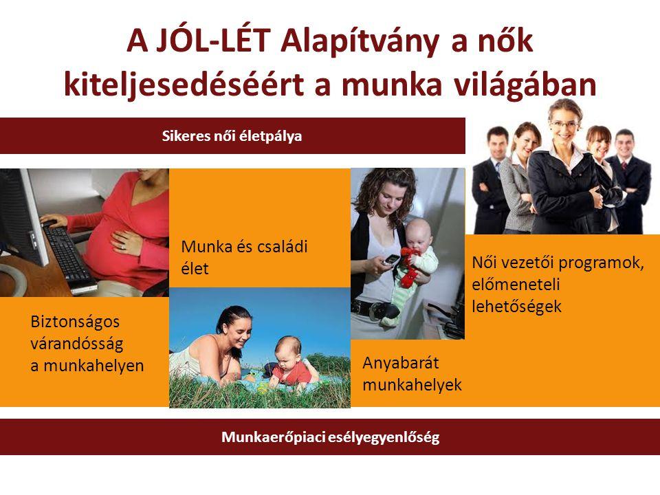 Biztonságos várandósság a munkahelyen Munka és családi élet Anyabarát munkahelyek Női vezetői programok, előmeneteli lehetőségek Sikeres női életpálya