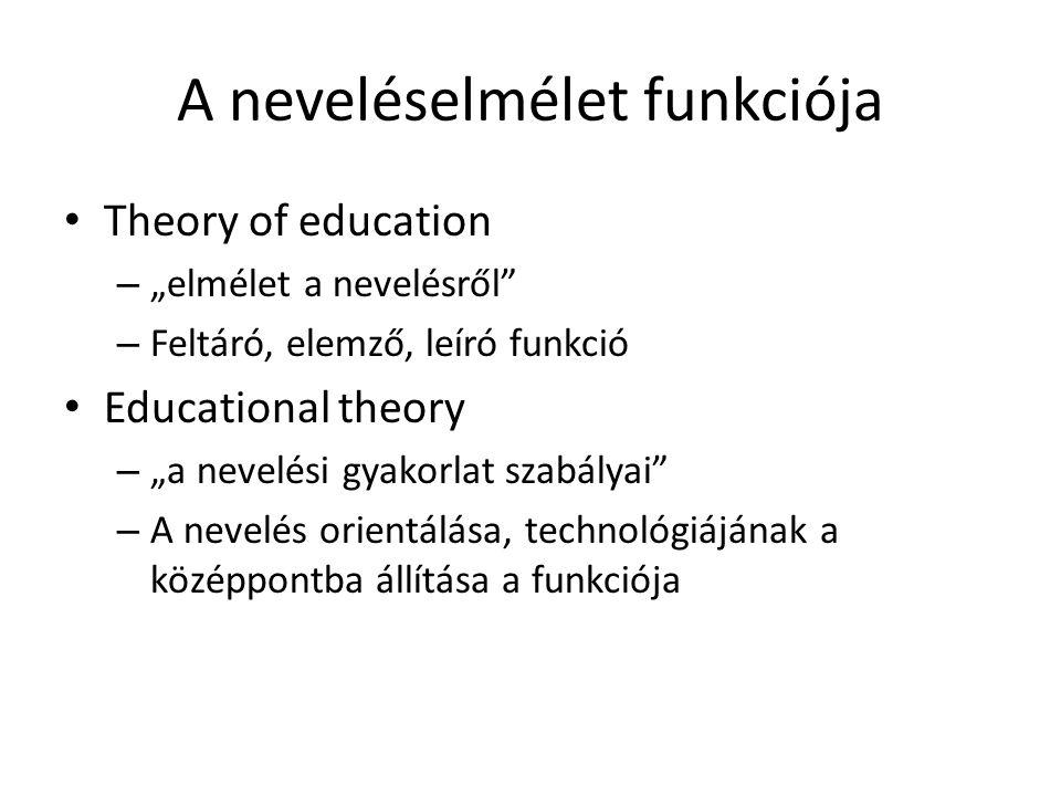 """A neveléselmélet funkciója • Theory of education – """"elmélet a nevelésről"""" – Feltáró, elemző, leíró funkció • Educational theory – """"a nevelési gyakorla"""
