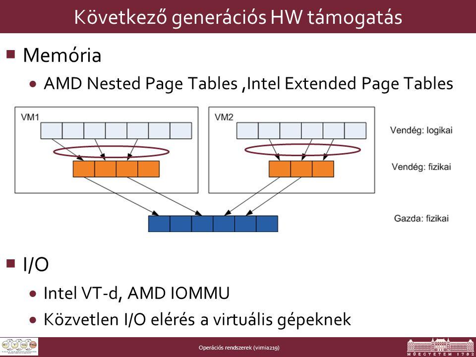 Operációs rendszerek (vimia219) Következő generációs HW támogatás  Memória  AMD Nested Page Tables,Intel Extended Page Tables  I/O  Intel VT-d, AMD IOMMU  Közvetlen I/O elérés a virtuális gépeknek