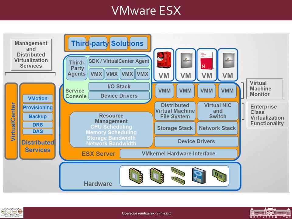 Operációs rendszerek (vimia219) VMware ESX