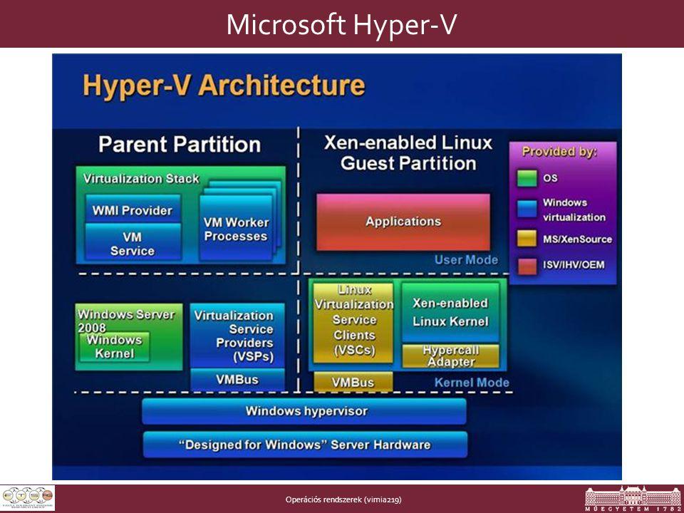 Operációs rendszerek (vimia219) Microsoft Hyper-V