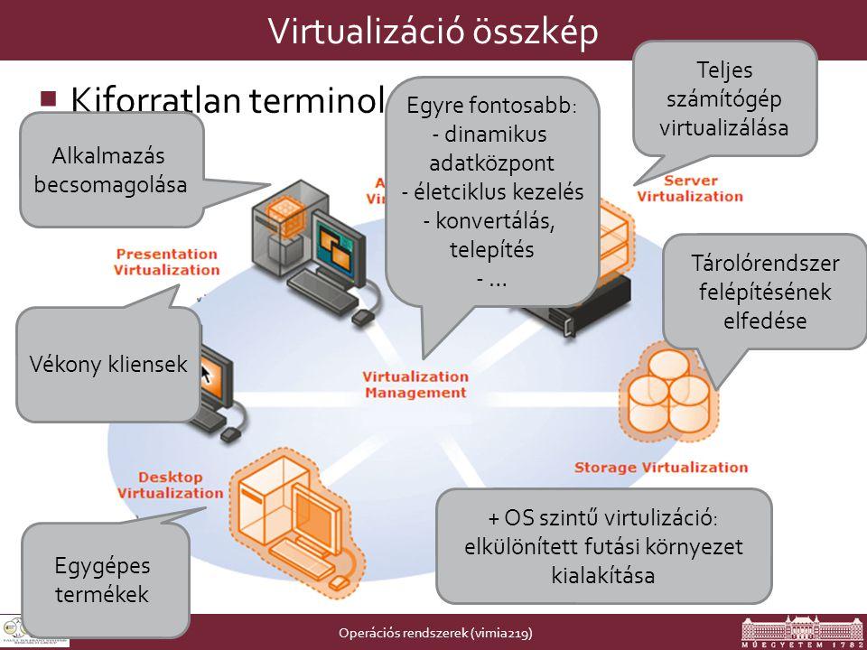 Operációs rendszerek (vimia219) Virtualizáció összkép  Kiforratlan terminológia.