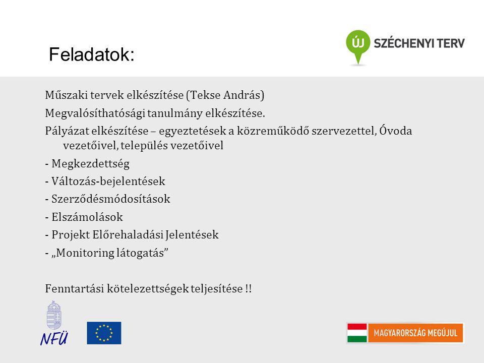 Feladatok: Műszaki tervek elkészítése (Tekse András) Megvalósíthatósági tanulmány elkészítése.