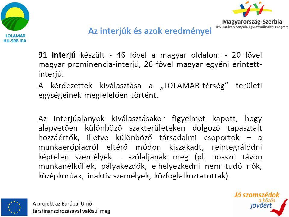 Az interjúk és azok eredményei 91 interjú készült - 46 fővel a magyar oldalon: - 20 fővel magyar prominencia-interjú, 26 fővel magyar egyéni érintett-