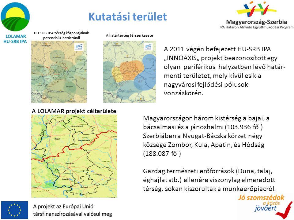 """Kutatási terület A 2011 végén befejezett HU-SRB IPA """"INNOAXIS"""" projekt beazonosított egy olyan periférikus helyzetben lévő határ- menti területet, mel"""