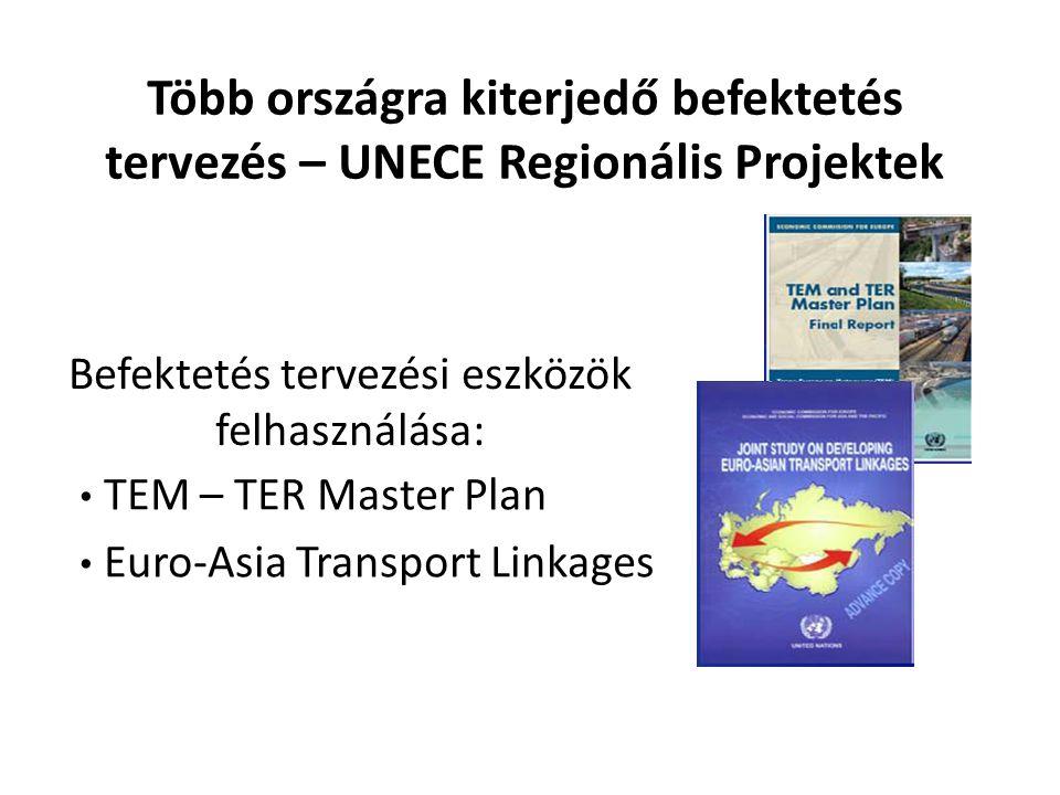 Befektetés tervezési eszközök felhasználása: • TEM – TER Master Plan • Euro-Asia Transport Linkages Több országra kiterjedő befektetés tervezés – UNECE Regionális Projektek