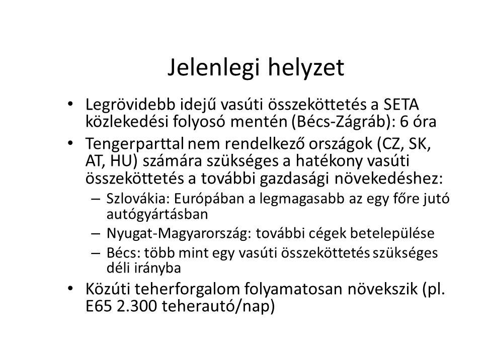 Jelenlegi helyzet • Legrövidebb idejű vasúti összeköttetés a SETA közlekedési folyosó mentén (Bécs-Zágráb): 6 óra • Tengerparttal nem rendelkező országok (CZ, SK, AT, HU) számára szükséges a hatékony vasúti összeköttetés a további gazdasági növekedéshez: – Szlovákia: Európában a legmagasabb az egy főre jutó autógyártásban – Nyugat-Magyarország: további cégek betelepülése – Bécs: több mint egy vasúti összeköttetés szükséges déli irányba • Közúti teherforgalom folyamatosan növekszik (pl.
