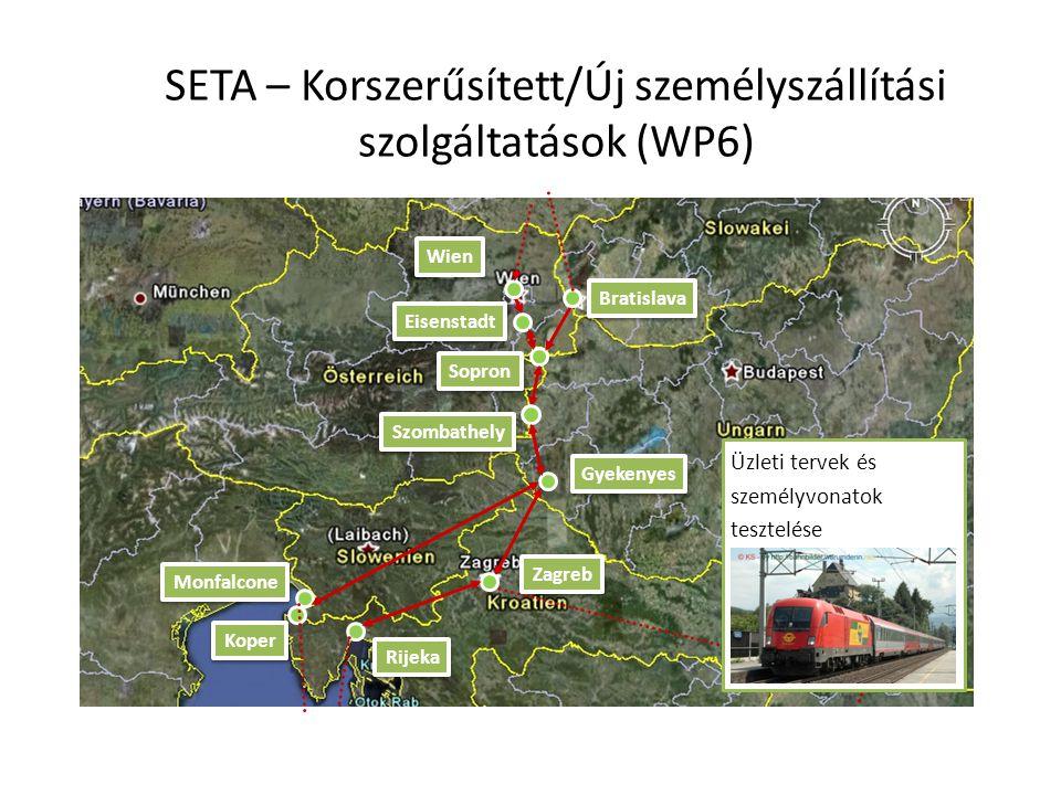 SETA Közlekedési Folyosó Fejlesztési Terve(WP5) Sopron Szombathely Eisenstadt Gyekenyes Zagreb Rijeka Koper Montfalcone Bratislava Wien Továbbfejlesztett kikötő- hátország összeköttetés Villamosítás Összekötő sínpár Új szolgáltatások szállítók, közlekedési vállalatok számára Előzetes beruházási tervek Szervezési intézkedések