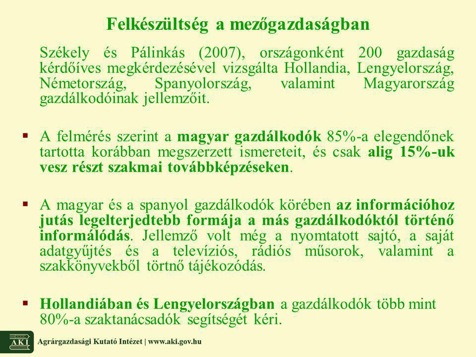 Székely és Pálinkás (2007), országonként 200 gazdaság kérdőíves megkérdezésével vizsgálta Hollandia, Lengyelország, Németország, Spanyolország, valami