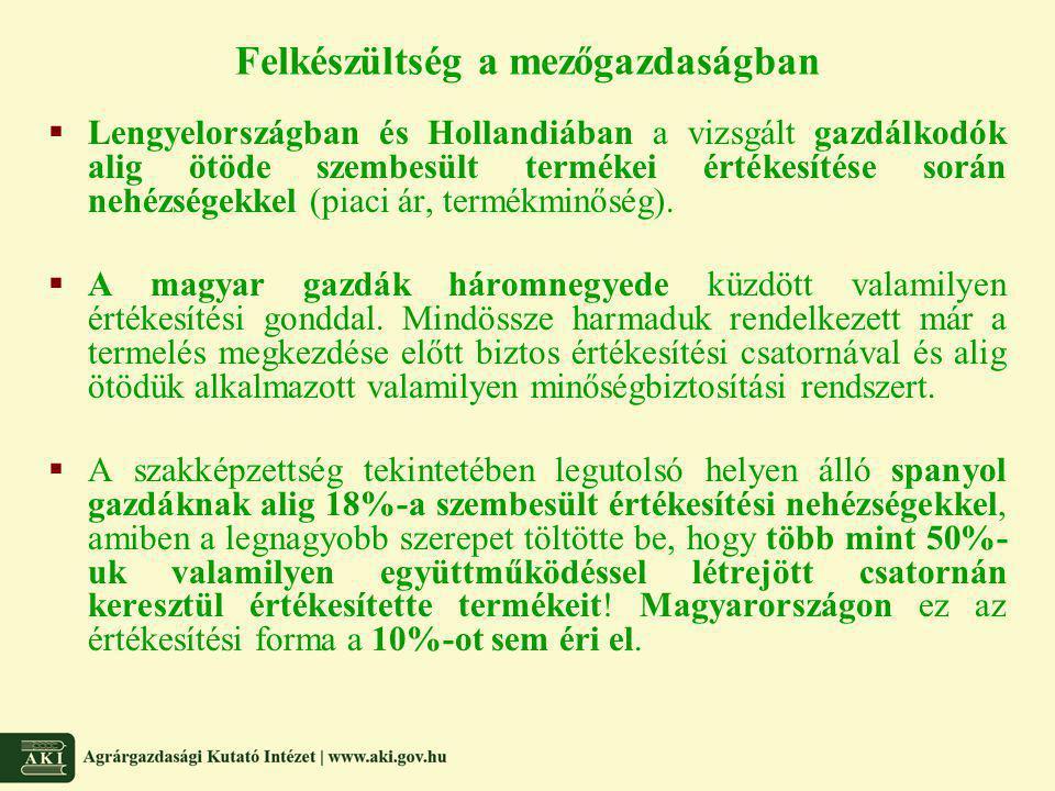  Lengyelországban és Hollandiában a vizsgált gazdálkodók alig ötöde szembesült termékei értékesítése során nehézségekkel (piaci ár, termékminőség). 