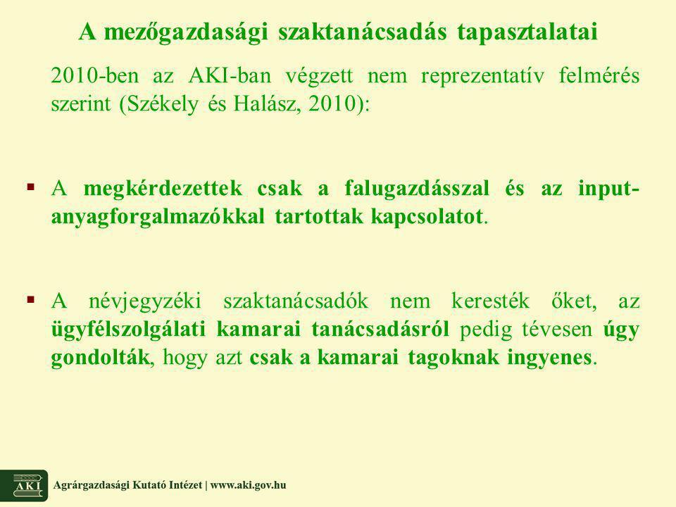 A mezőgazdasági szaktanácsadás tapasztalatai 2010-ben az AKI-ban végzett nem reprezentatív felmérés szerint (Székely és Halász, 2010):  A megkérdezet