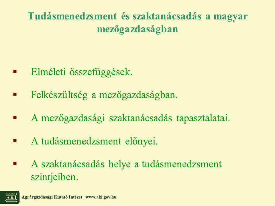 Tudásmenedzsment és szaktanácsadás a magyar mezőgazdaságban  Elméleti összefüggések.  Felkészültség a mezőgazdaságban.  A mezőgazdasági szaktanácsa