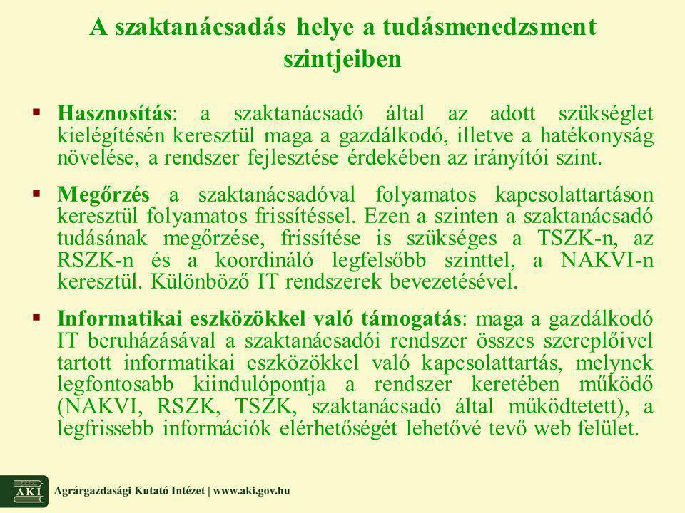 A szaktanácsadás helye a tudásmenedzsment szintjeiben  Hasznosítás: a szaktanácsadó által az adott szükséglet kielégítésén keresztül maga a gazdálkod
