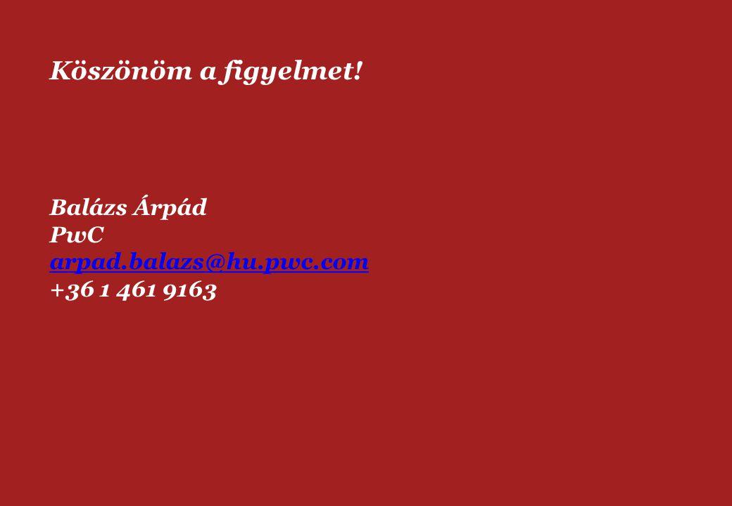 Köszönöm a figyelmet! Balázs Árpád PwC arpad.balazs@hu.pwc.com +36 1 461 9163 arpad.balazs@hu.pwc.com