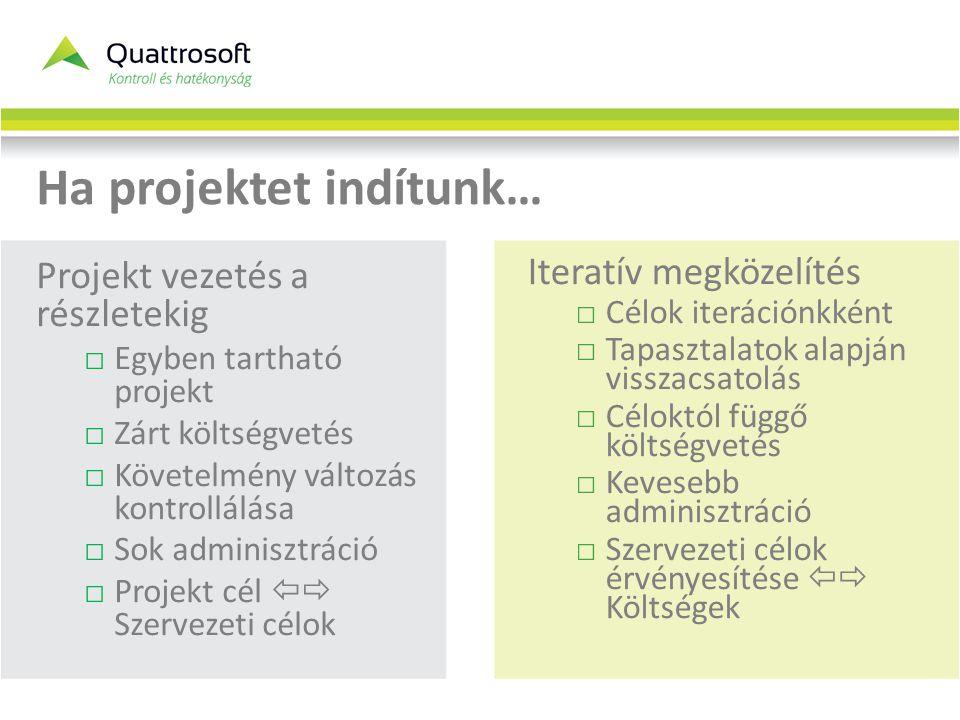 Projekt vezetés a részletekig □Egyben tartható projekt □Zárt költségvetés □Követelmény változás kontrollálása □Sok adminisztráció □Projekt cél  Szervezeti célok Iteratív megközelítés □Célok iterációnkként □Tapasztalatok alapján visszacsatolás □Céloktól függő költségvetés □Kevesebb adminisztráció □Szervezeti célok érvényesítése  Költségek Ha projektet indítunk…