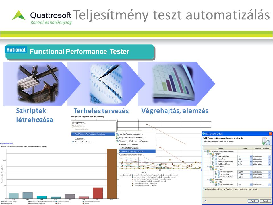 Teljesítmény teszt automatizálás Végrehajtás, elemzés Terhelés tervezés Szkriptek létrehozása Functional Performance Tester