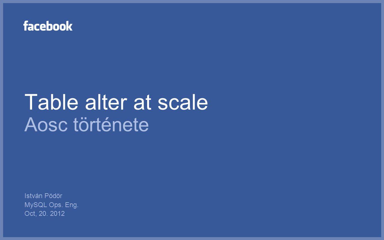 Table alter at scale Aosc története István Pödör MySQL Ops. Eng. Oct, 20. 2012