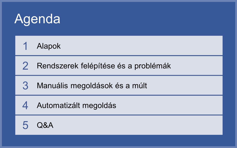 1 Alapok 2 Rendszerek felépítése és a problémák 3 Manuális megoldások és a múlt 4 Automatizált megoldás 5 Q&A Agenda