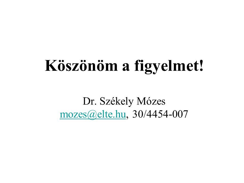 Köszönöm a figyelmet! Dr. Székely Mózes mozes@elte.hu, 30/4454-007 mozes@elte.hu