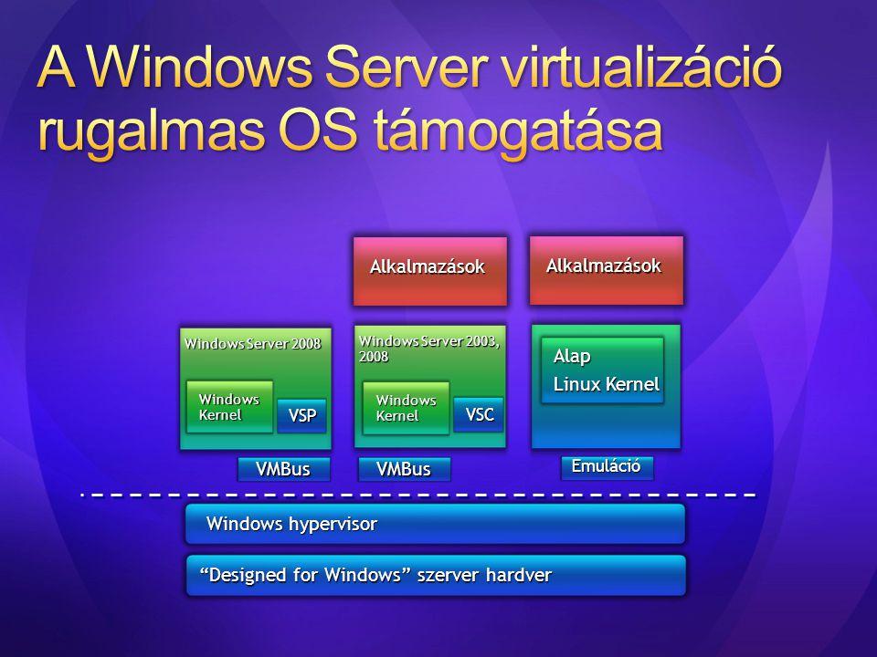 "Windows hypervisor ""Designed for Windows"" szerver hardver Alap Linux Kernel Alkalmazások Windows Kernel Windows Server 2008 VSP Windows Server 2003, 2"