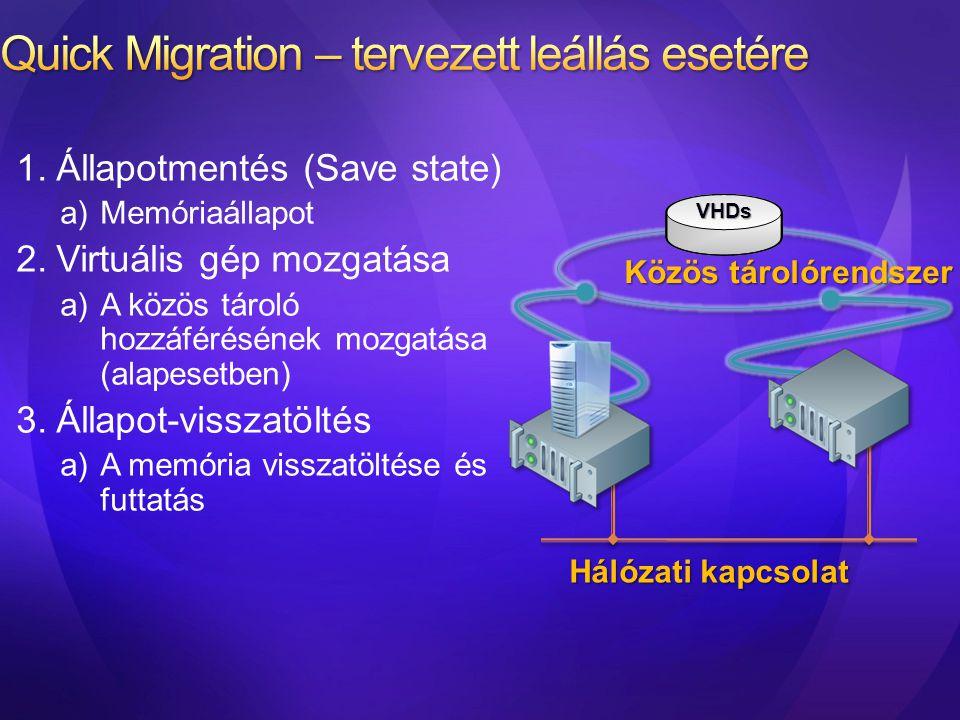 1.Állapotmentés (Save state) a)Memóriaállapot 2.Virtuális gép mozgatása a)A közös tároló hozzáférésének mozgatása (alapesetben) 3.Állapot-visszatöltés