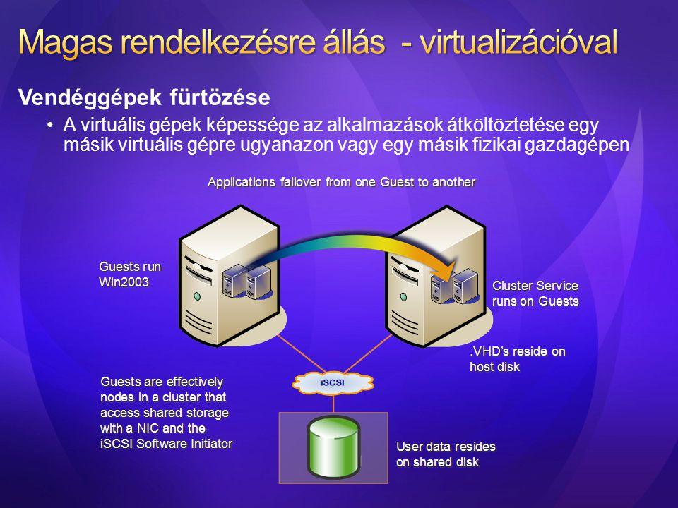 Vendéggépek fürtözése •A virtuális gépek képessége az alkalmazások átköltöztetése egy másik virtuális gépre ugyanazon vagy egy másik fizikai gazdagépe