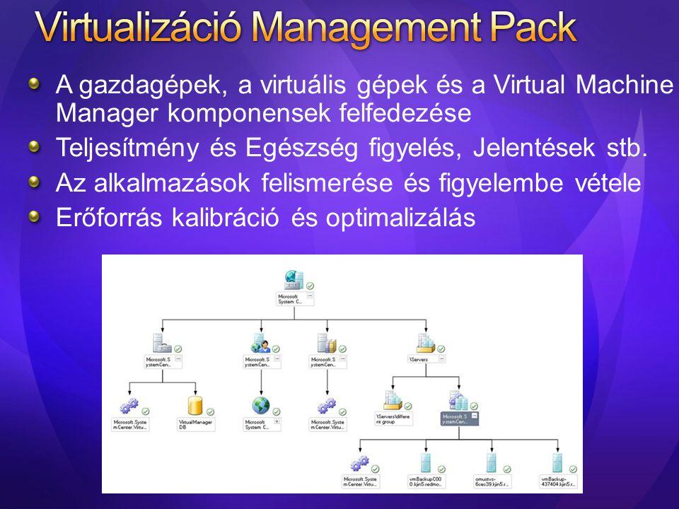 A gazdagépek, a virtuális gépek és a Virtual Machine Manager komponensek felfedezése Teljesítmény és Egészség figyelés, Jelentések stb. Az alkalmazáso