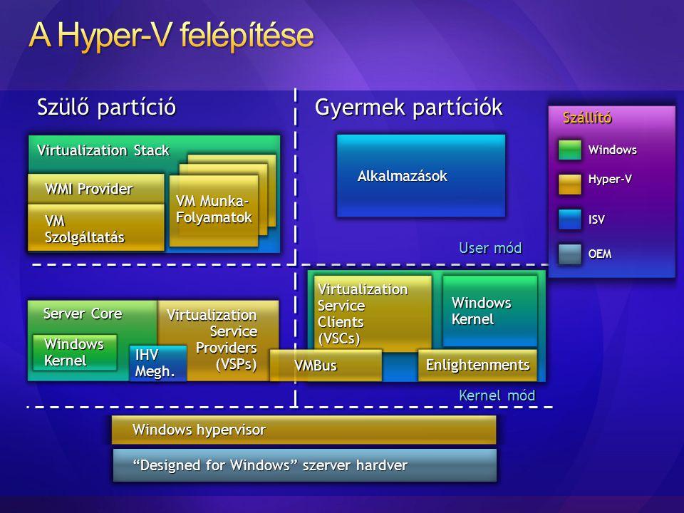 Kernel mode VSP VID Szülő partíció User mode VMMS WMI Providers VM Worker Processes Config Component VMBUS A gyermekpartíciók futtatása A virtuális gépek konfigurációs állományainak kezelése WMI felület biztosítása a Hyper-v menedzseléséhez Virtualization Infrastructure driver •Virtuális Processzor kezelés •Virtuális memória kezelés Felület a Windows hypervisor felé Hypercall API segítségével Virtualization Infrastructure driver •Virtuális Processzor kezelés •Virtuális memória kezelés Felület a Windows hypervisor felé Hypercall API segítségével Pont-pont kommunikációs csatorna a gyermek és a szülő partíció között Management Interface a virtuális gépek felé A gyermekpartíciók VSC-i számára hardverhozzáférés biztosítása
