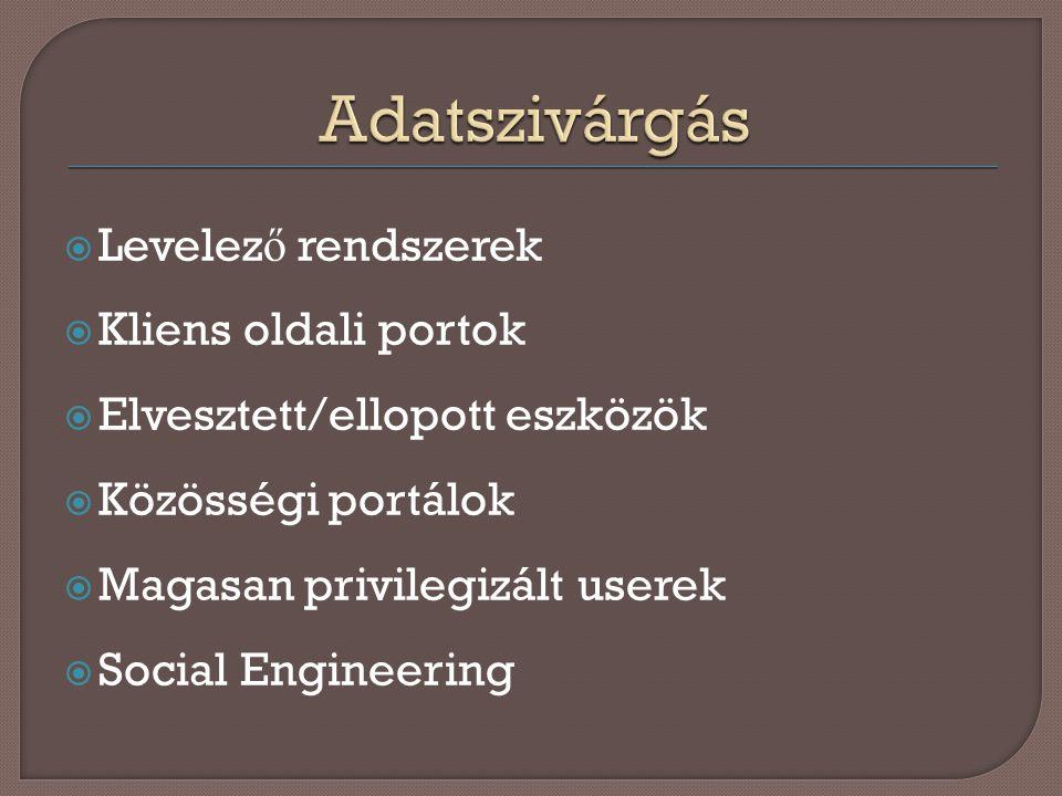  Levelez ő rendszerek  Kliens oldali portok  Elvesztett/ellopott eszközök  Közösségi portálok  Magasan privilegizált userek  Social Engineering