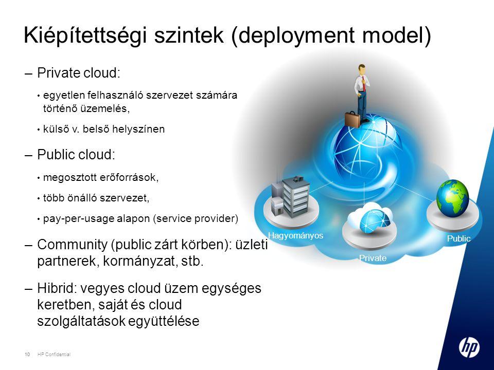 10 HP Confidential 10 Kiépítettségi szintek (deployment model) Hagyományos Private Public –Private cloud: • egyetlen felhasználó szervezet számára történő üzemelés, • külső v.