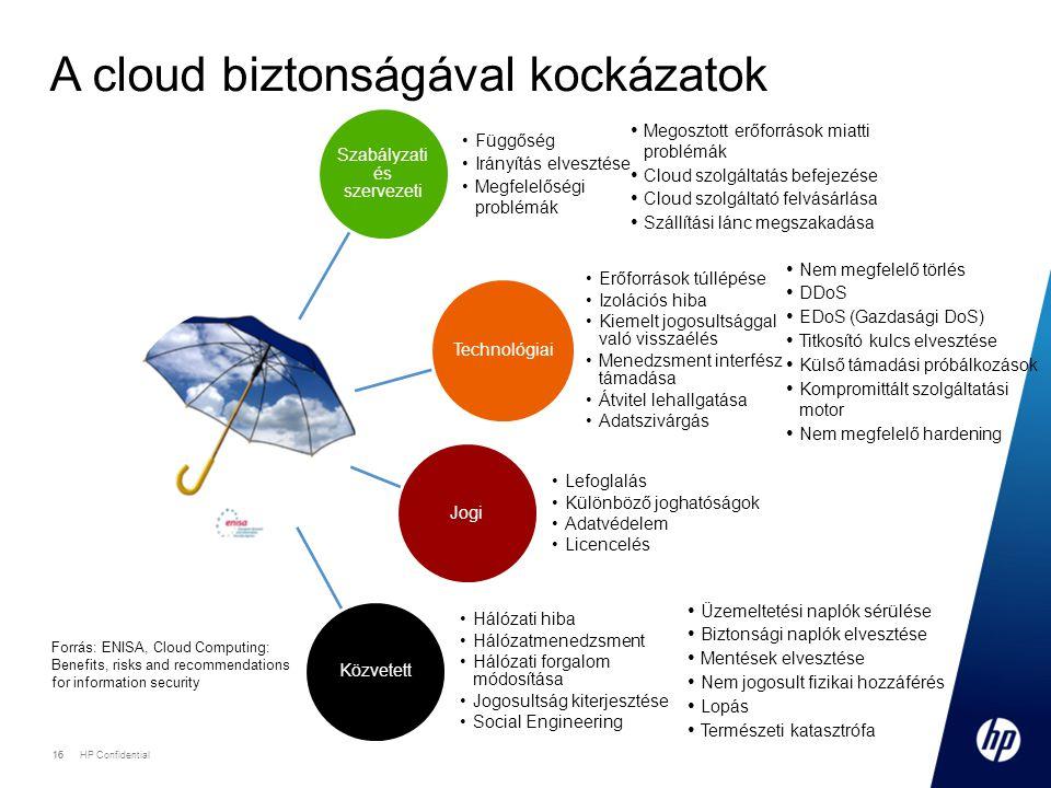 16 HP Confidential 16 A cloud biztonságával kockázatok • Megosztott erőforrások miatti problémák • Cloud szolgáltatás befejezése • Cloud szolgáltató f