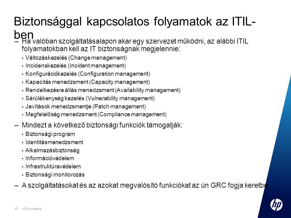 17 HP Confidential 17 Biztonsággal kapcsolatos folyamatok az ITIL- ben –Ha valóban szolgáltatásalapon akar egy szervezet működni, az alábbi ITIL folyamatokban kell az IT biztonságnak megjelennie: • Változáskezelés (Change management) • Incidenskezelés (Incident management) • Konfigurációkezelés (Configuration management) • Kapacitás menedzsment (Capacity management) • Rendelkezésre állás menedzsment (Availability management) • Sérülékenység kezelés (Vulnerability management) • Javítások menedzsmentje (Patch management) • Megfelelőség menedzsment (Compliance management) –Mindezt a következő biztonsági funkciók támogatják: • Biztonsági program • Identitásmenedzsment • Alkalmazásbiztonság • Információvédelem • Infrastruktúravédelem • Biztonsági monitorozás –A szolgáltatásokat és az azokat megvalósító funkciókat az ún GRC fogja keretbe.