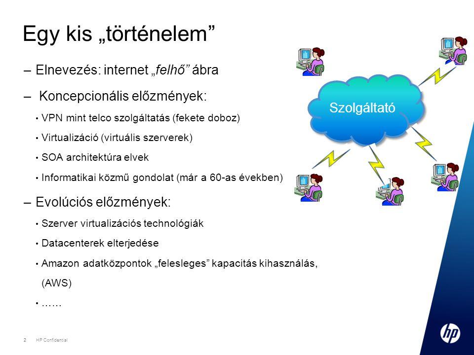 """2 HP Confidential 2 Egy kis """"történelem"""" –Elnevezés: internet """"felhő"""" ábra – Koncepcionális előzmények: • VPN mint telco szolgáltatás (fekete doboz) •"""