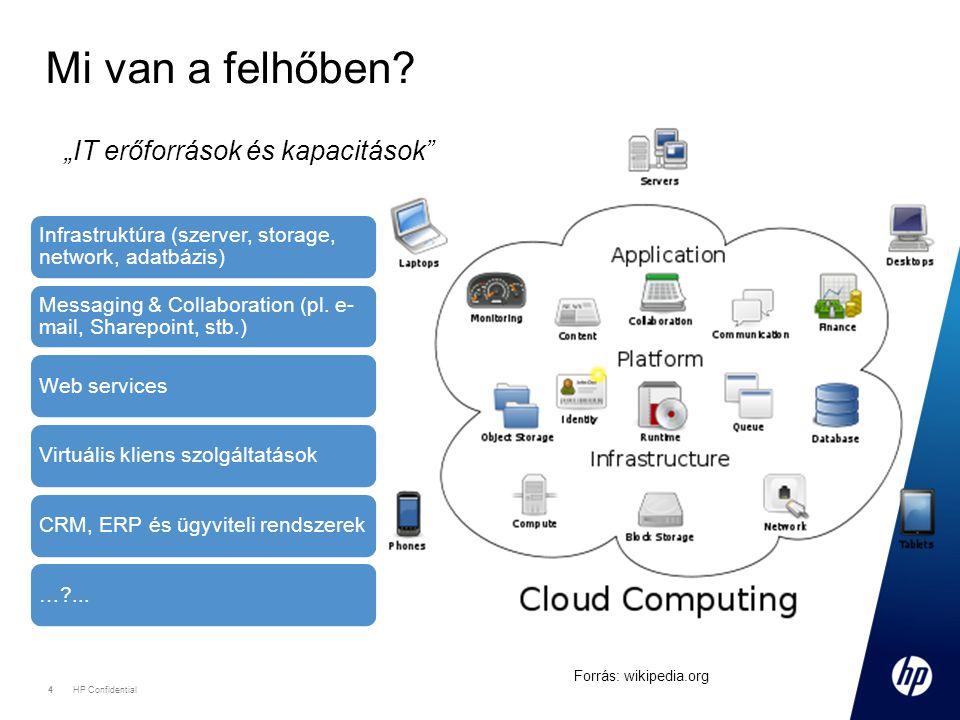"""4 HP Confidential 4 Mi van a felhőben? """"IT erőforrások és kapacitások Forrás: wikipedia.org"""