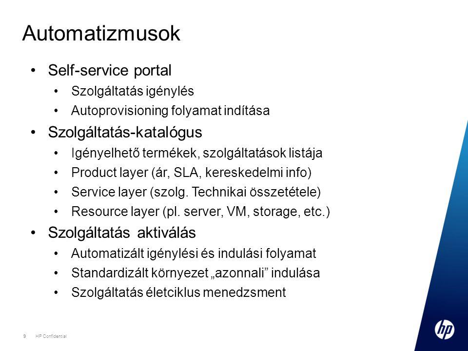 9 HP Confidential 9 Automatizmusok •Self-service portal •Szolgáltatás igénylés •Autoprovisioning folyamat indítása •Szolgáltatás-katalógus •Igényelhet