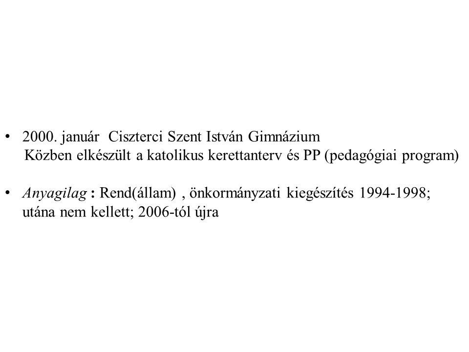 Ciszterci Szent István Gimnázium • 1988 Sulyok Ignác Ocist beszélgetésem • 1992 ciszterci beiskolázású 8 évfolyamos osztály (Dr. Hári Ferenc igazgató,