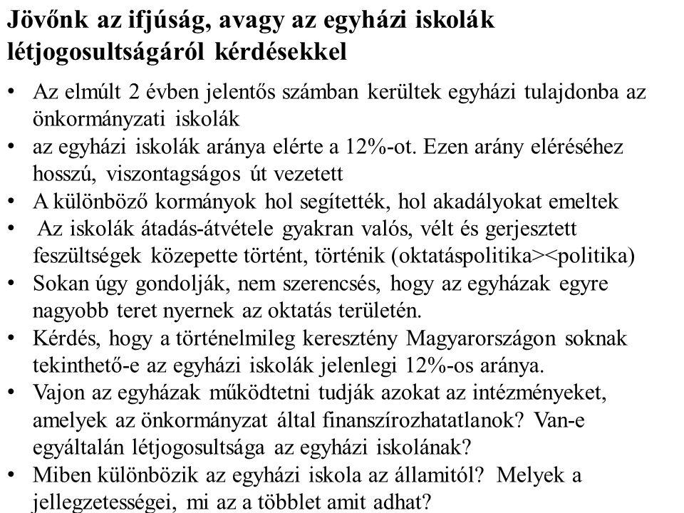 Ciszterci Szent István Gimnázium • 1988 Sulyok Ignác Ocist beszélgetésem • 1992 ciszterci beiskolázású 8 évfolyamos osztály (Dr.
