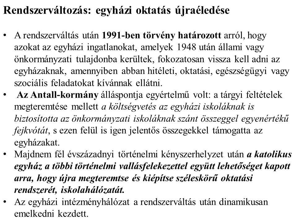 b.A kereszténység jelene és jövője (Távlatok 2008/4.