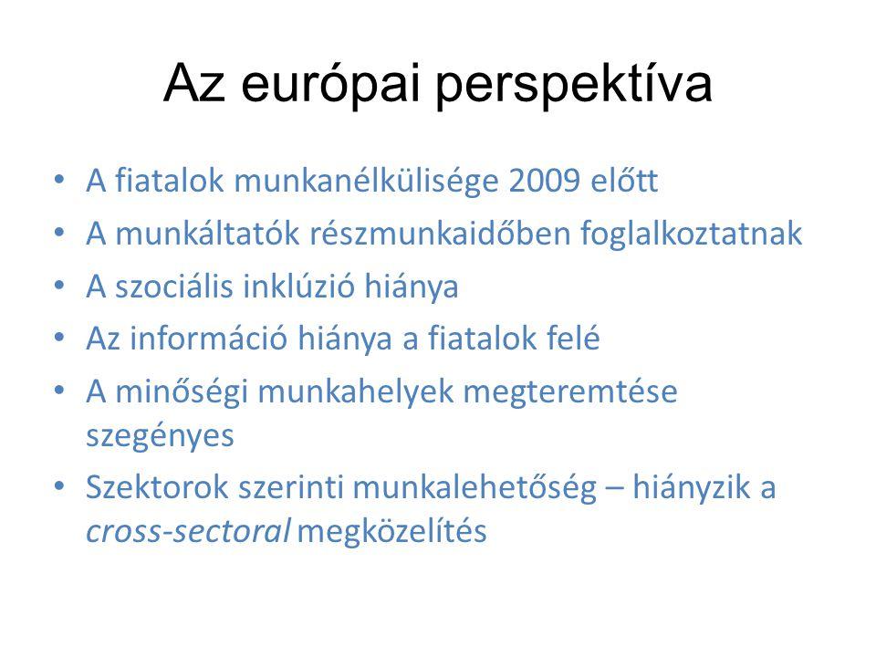 Az európai perspektíva • A fiatalok munkanélkülisége 2009 előtt • A munkáltatók részmunkaidőben foglalkoztatnak • A szociális inklúzió hiánya • Az inf