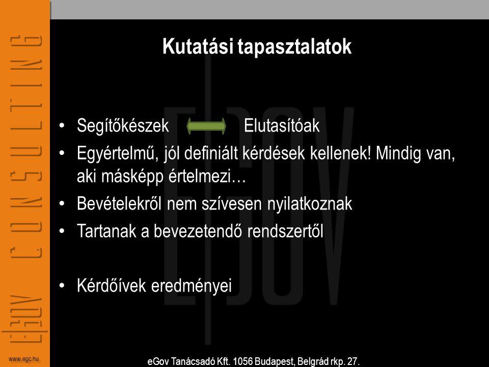 eGov Tanácsadó Kft. 1056 Budapest, Belgrád rkp. 27. www.egc.hu Kutatási tapasztalatok • Segítőkészek Elutasítóak • Egyértelmű, jól definiált kérdések