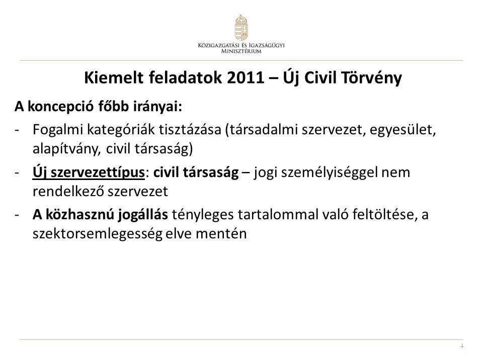 """5 Kiemelt feladatok 2011 – Új Civil Törvény -""""Tabula rasa – Újra-bejelentkezési kötelezettség -Korszerű, átlátható, elektronikus és közhiteles nyilvántartás kialakítása -A bíróságok nyilvántartásba vételi eljárásának ésszerűsítése, gyorsítása (egyszerűsített nyilvántartásba vételi eljárás, elektronikus nyilvántartásba vételi eljárás lehetőségének megteremtése) -A szerteágazó gazdálkodásra vonatkozó szabályok egy jogszabályba történő integrálása, adminisztratív terhek csökkentése"""