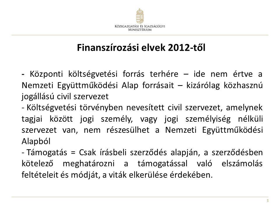 8 Finanszírozási elvek 2012-től - Központi költségvetési forrás terhére – ide nem értve a Nemzeti Együttműködési Alap forrásait – kizárólag közhasznú jogállású civil szervezet - Költségvetési törvényben nevesített civil szervezet, amelynek tagjai között jogi személy, vagy jogi személyiség nélküli szervezet van, nem részesülhet a Nemzeti Együttműködési Alapból - Támogatás = Csak írásbeli szerződés alapján, a szerződésben kötelező meghatározni a támogatással való elszámolás feltételeit és módját, a viták elkerülése érdekében.