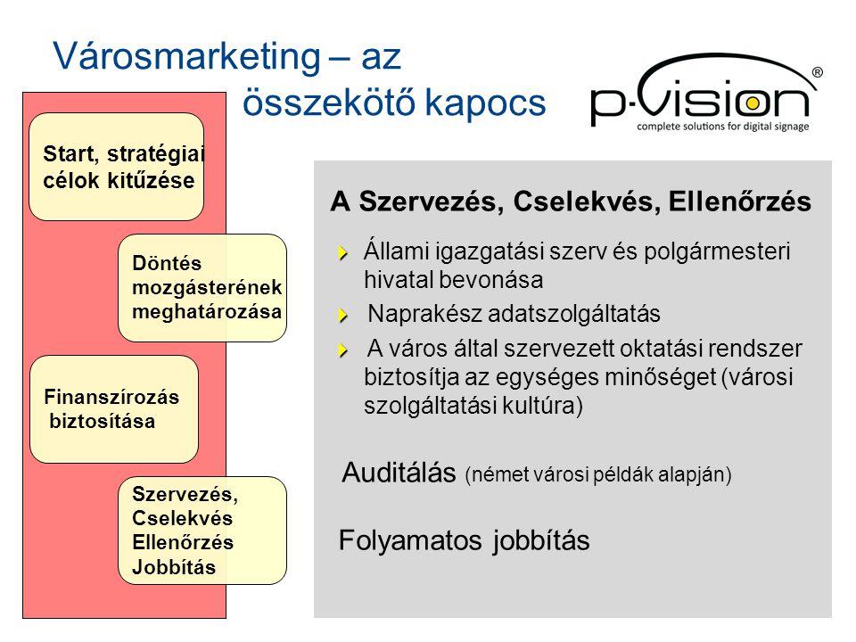 A Szervezés, Cselekvés, Ellenőrzés   Állami igazgatási szerv és polgármesteri hivatal bevonása   Naprakész adatszolgáltatás   A város által szervezett oktatási rendszer biztosítja az egységes minőséget (városi szolgáltatási kultúra) Auditálás (német városi példák alapján) Folyamatos jobbítás Start, stratégiai célok kitűzése Döntés mozgásterének meghatározása Finanszírozás biztosítása Szervezés, Cselekvés Ellenőrzés Jobbítás Városmarketing – az összekötő kapocs