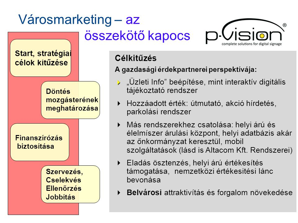 """Városmarketing – az összekötő kapocs Start, stratégiai célok kitűzése Döntés mozgásterének meghatározása Finanszírózás biztosítása Szervezés, Cselekvés Ellenőrzés Jobbítás Célkitűzés A gazdasági érdekpartnerei perspektívája:   """"Üzleti Info beépítése, mint interaktív digitális tájékoztató rendszer  Hozzáadott érték: útmutató, akció hírdetés, parkolási rendszer  Más rendszerekhez csatolása: helyi árú és élelmíszer árulási központ, helyi adatbázis akár az őnkormányzat keresztül, mobil szolgáltatások (lásd is Altacom Kft."""