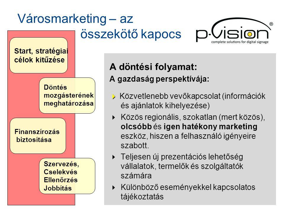 A döntési folyamat: A gazdaság perspektívája:   Közvetlenebb vevőkapcsolat (információk és ajánlatok kihelyezése)  Közös regionális, szokatlan (mer