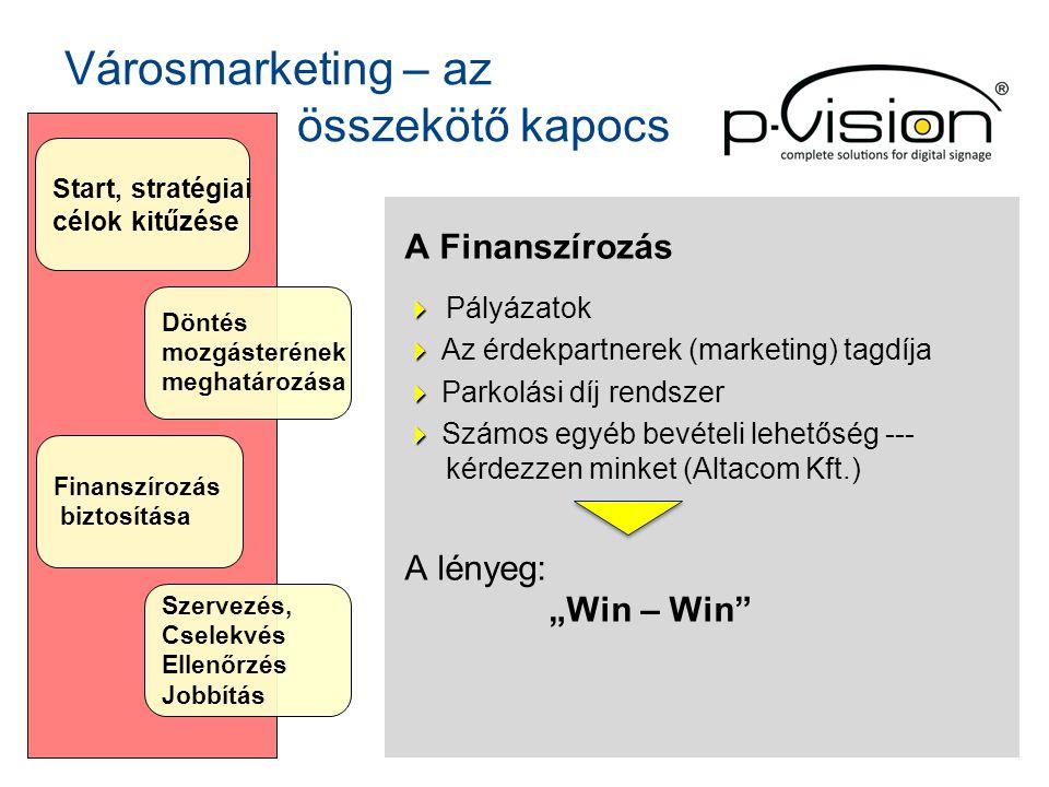 """A Finanszírozás   Pályázatok   Az érdekpartnerek (marketing) tagdíja   Parkolási díj rendszer   Számos egyéb bevételi lehetőség --- kérdezzen minket (Altacom Kft.) A lényeg: """"Win – Win Start, stratégiai célok kitűzése Döntés mozgásterének meghatározása Finanszírozás biztosítása Szervezés, Cselekvés Ellenőrzés Jobbítás Városmarketing – az összekötő kapocs"""