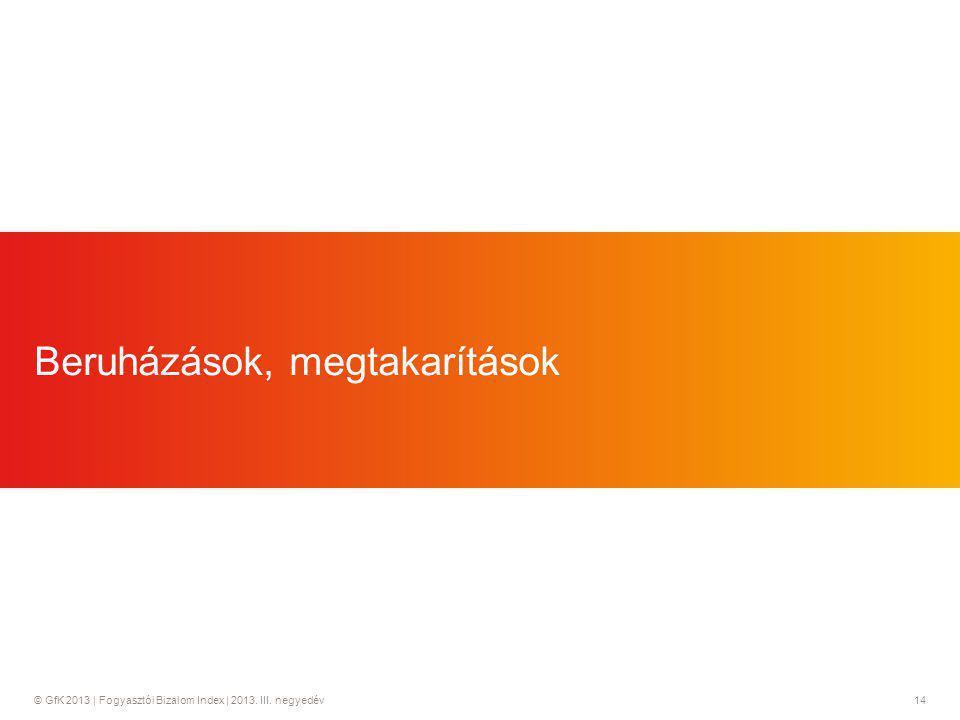 © GfK 2013 | Fogyasztói Bizalom Index | 2013. III. negyedév14 Beruházások, megtakarítások