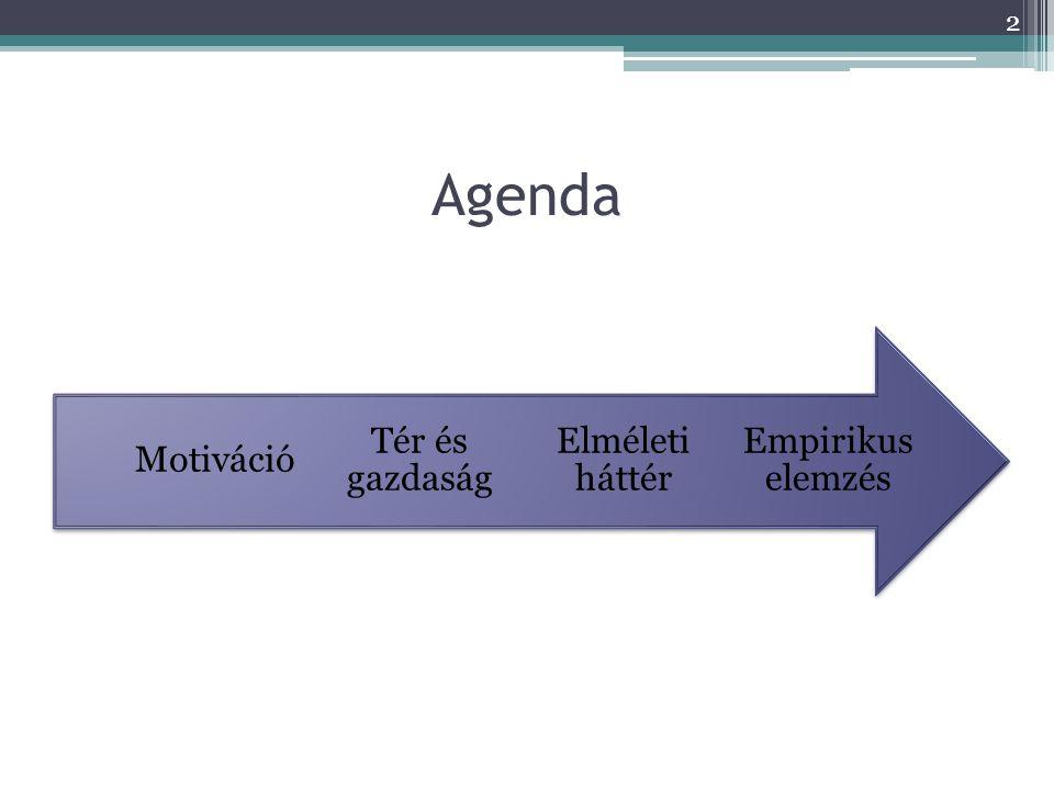 Agenda Empirikus elemzés Elméleti háttér Tér és gazdaság Motiváció 2